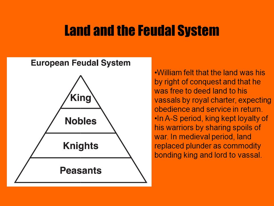 Land and the Feudal System