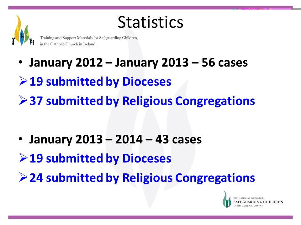 Statistics January 2012 – January 2013 – 56 cases