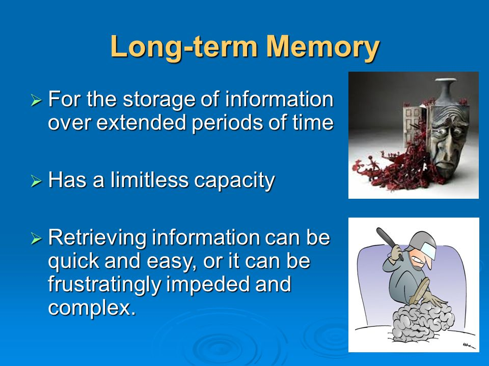 Long-term Memory For the storage of information over extended periods of time. Has a limitless capacity.