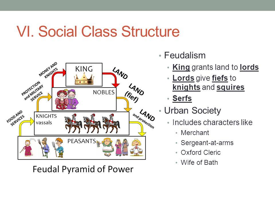 VI. Social Class Structure