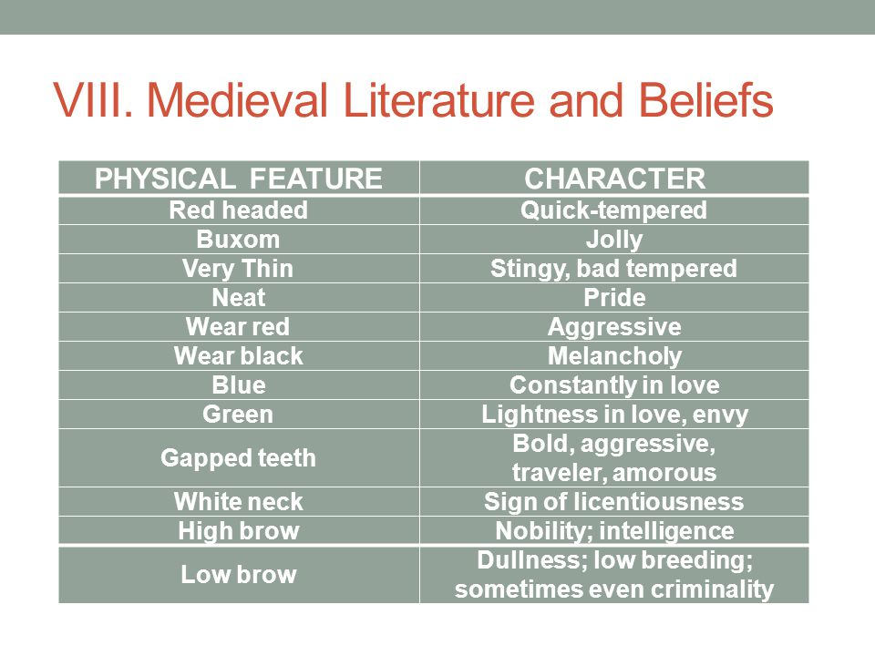 VIII. Medieval Literature and Beliefs