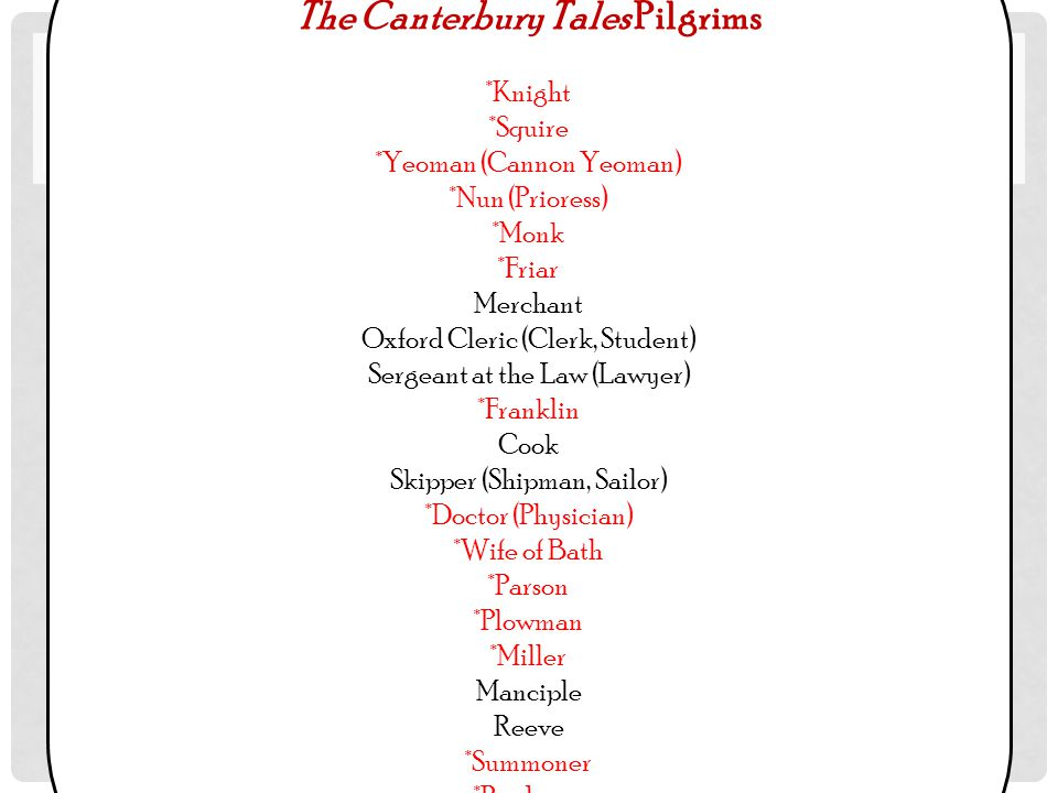 The Canterbury Tales Pilgrims