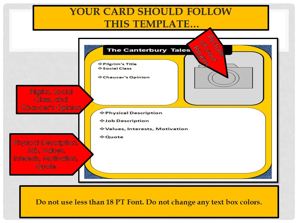Your Card Should Follow this Template…