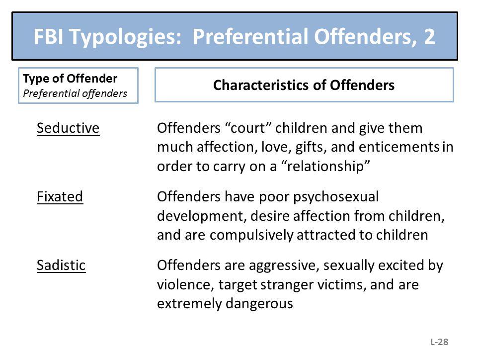 FBI Typologies: Preferential Offenders, 2