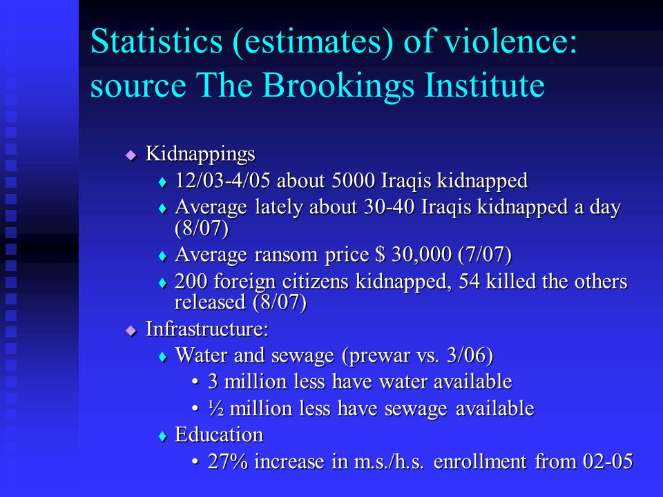 Statistics (estimates) of violence: source The Brookings Institute