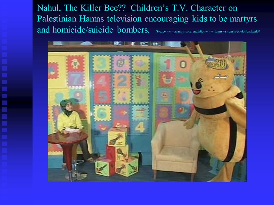 Nahul, The Killer Bee. Children's T. V