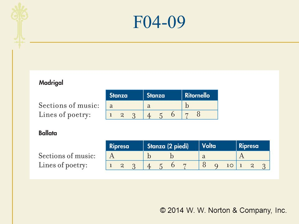 F04-09 Fourteenth century Italian song forms.