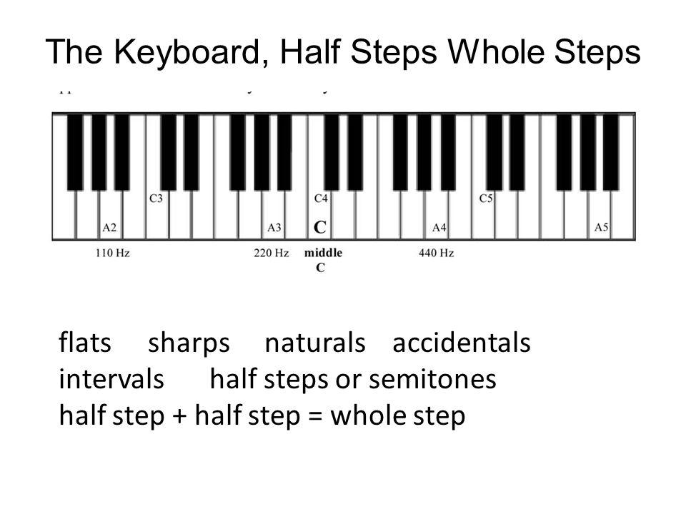 The Keyboard, Half Steps Whole Steps