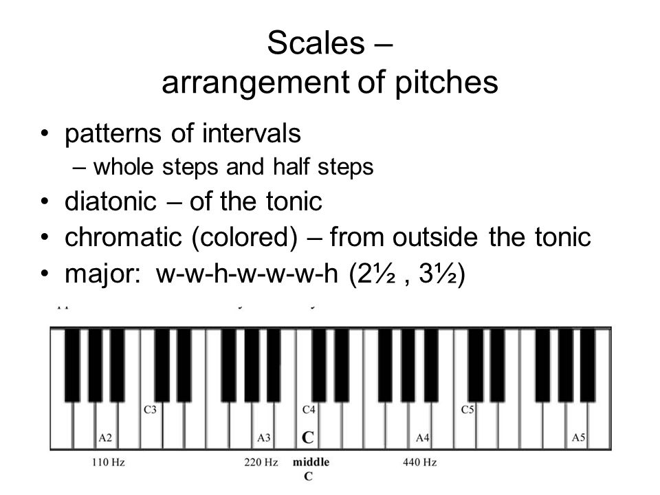 Scales – arrangement of pitches