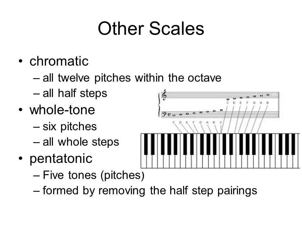 Other Scales chromatic whole-tone pentatonic