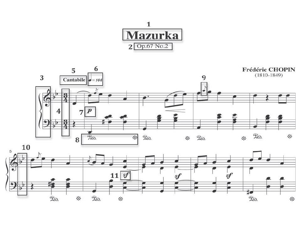 Frédéric Chopin wrote at least sixty-nine mazurkas