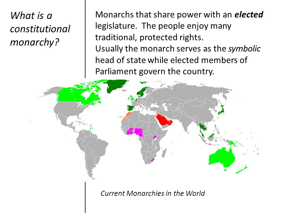 Current Monarchies in the World