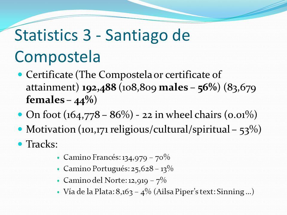 Statistics 3 - Santiago de Compostela
