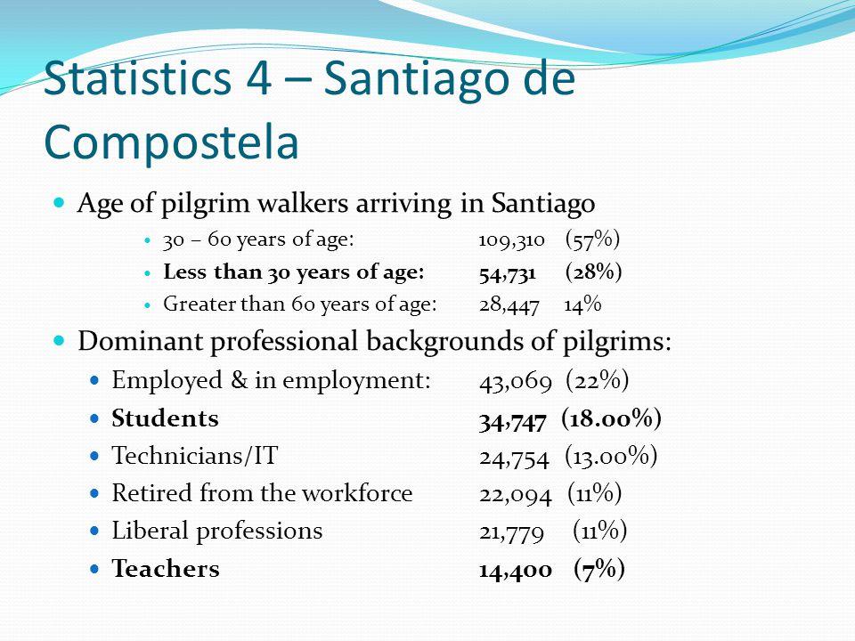 Statistics 4 – Santiago de Compostela