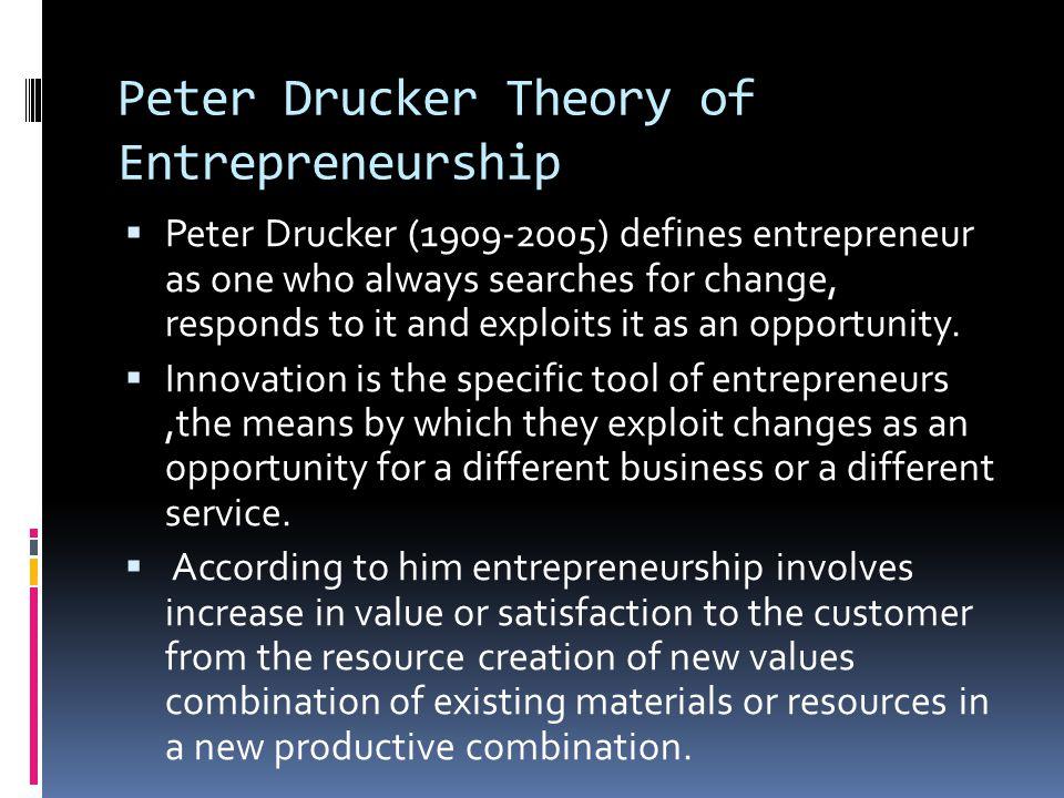 Peter Drucker Theory of Entrepreneurship