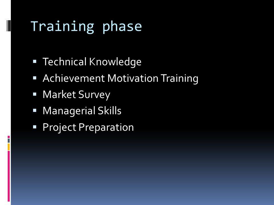 Training phase Technical Knowledge Achievement Motivation Training