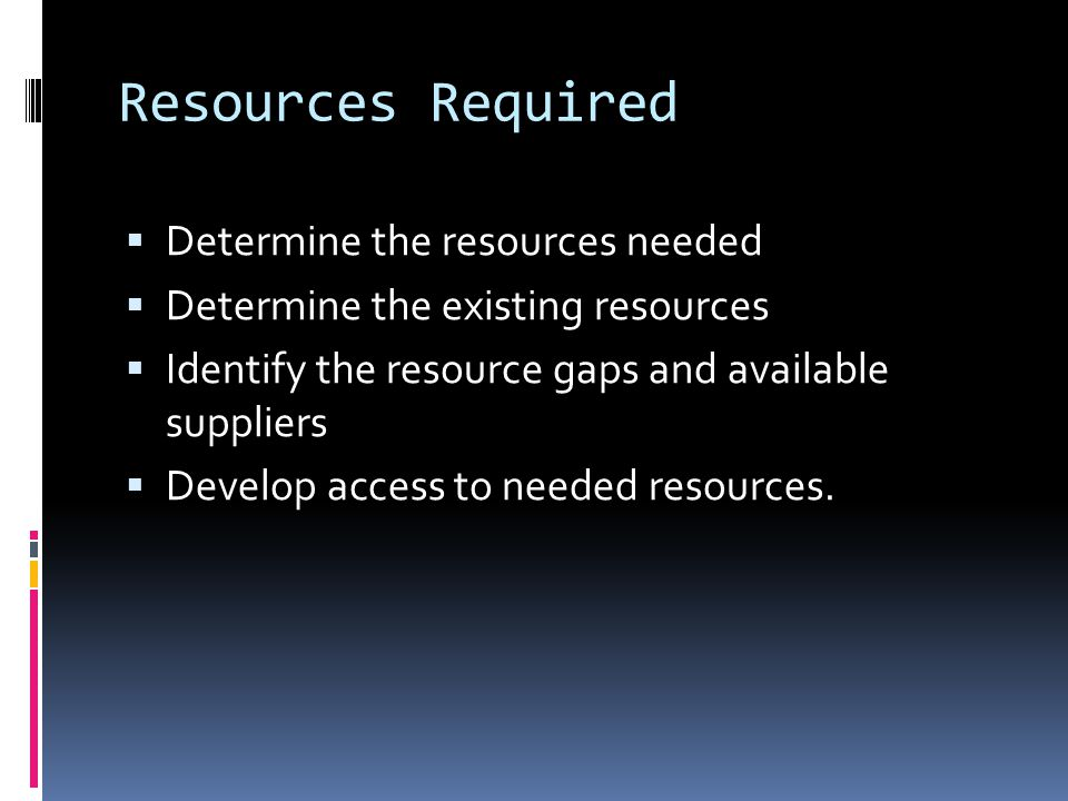 Resources Required Determine the resources needed