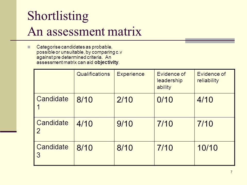 Shortlisting An assessment matrix