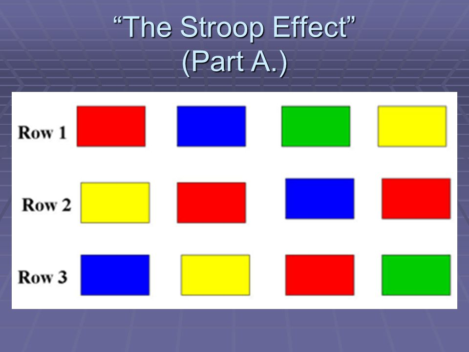 The Stroop Effect (Part A.)