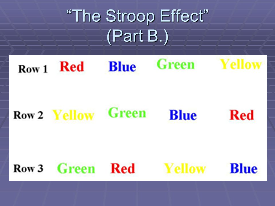 The Stroop Effect (Part B.)