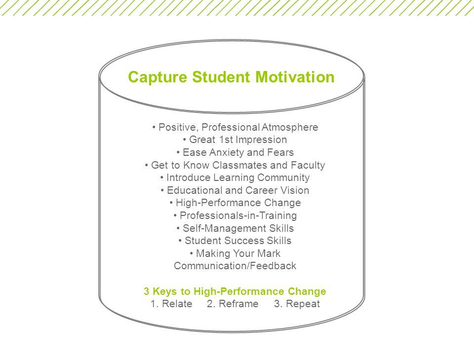 Capture Student Motivation