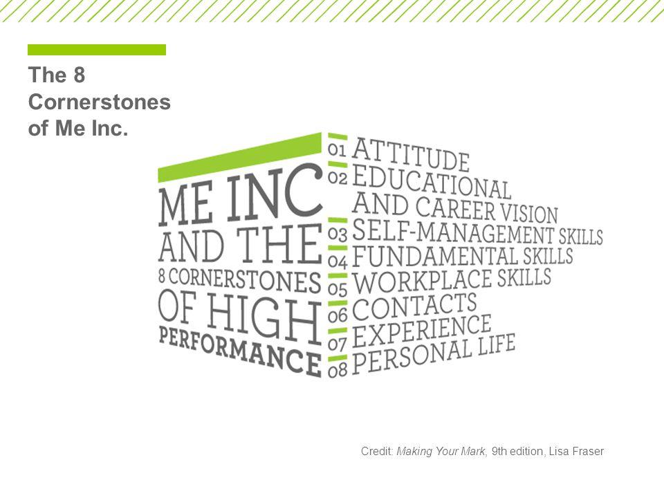 The 8 Cornerstones of Me Inc.