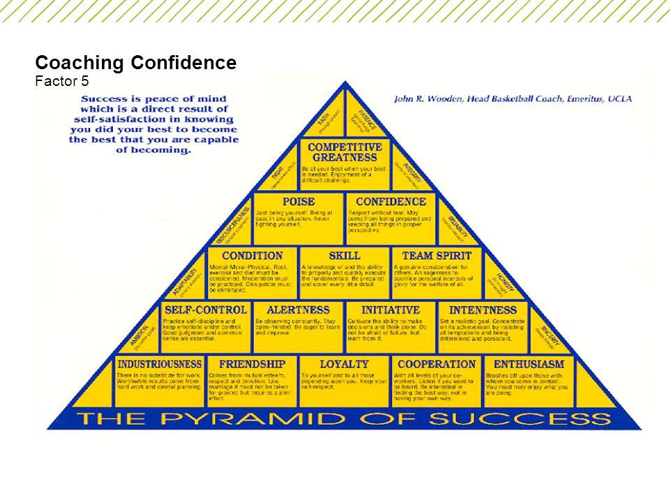 Coaching Confidence Factor 5