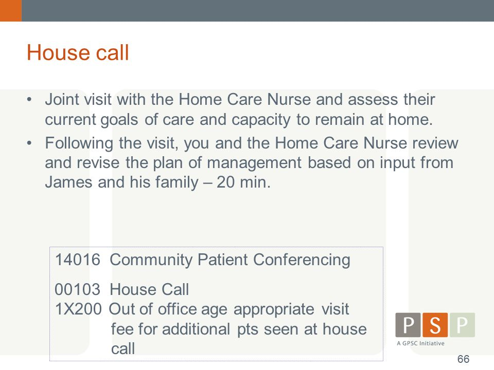 House call Joint visit with the Home Care Nurse and assess their current goals of care and capacity to remain at home.