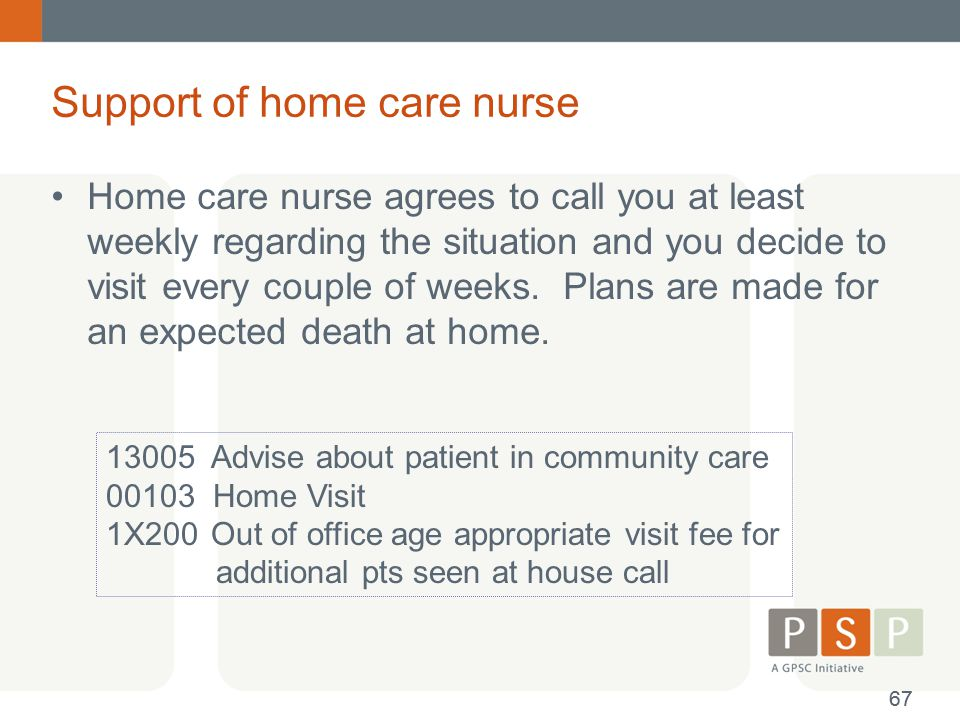 Support of home care nurse