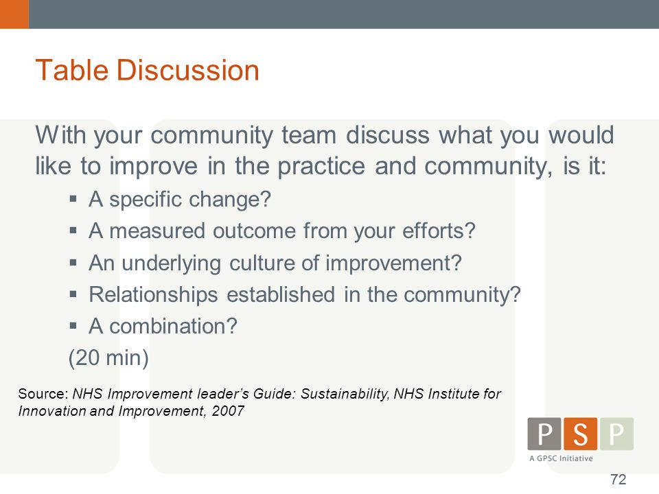 Table Discussion With your community team discuss what you would like to improve in the practice and community, is it: