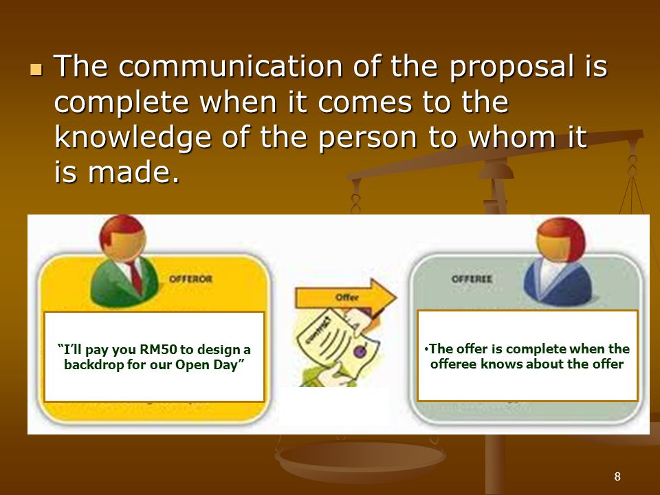 The communication of the proposal is complete when it comes to the knowledge of the person to whom it is made.