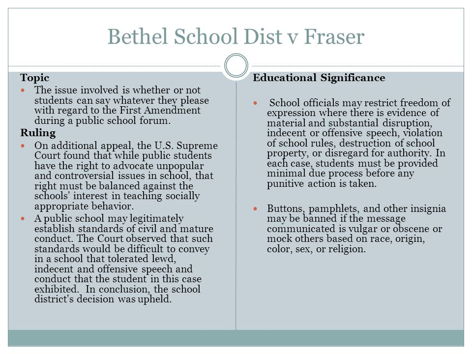 the case of bethel school district versus fraser Public schools: bethel school district no 403 v fraser robert block follow this   of cases in this field, it did recognize and discuss two main issues first, the.
