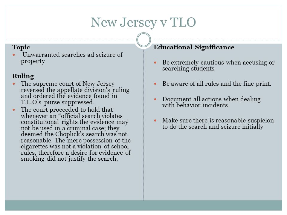 New Jersey v TLO Topic Unwarranted searches ad seizure of property