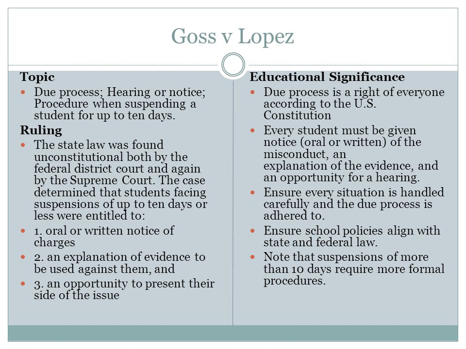 Goss v Lopez Topic. Due process; Hearing or notice; Procedure when suspending a student for up to ten days.