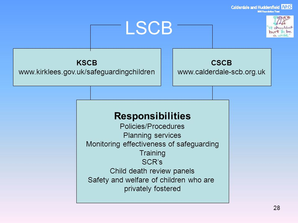 LSCB Responsibilities KSCB www.kirklees.gov.uk/safeguardingchildren