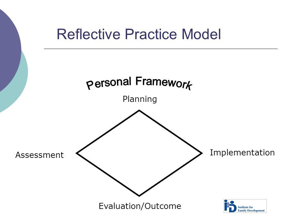 Reflective Practice Model