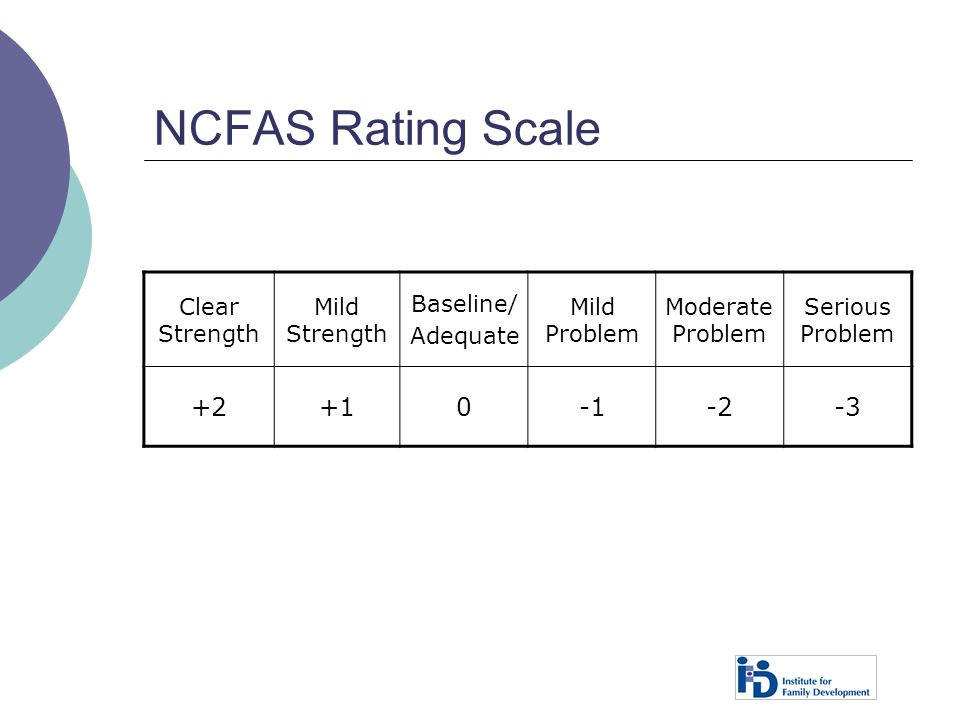 NCFAS Rating Scale +2 +1 -1 -2 -3 Clear Strength Mild Strength