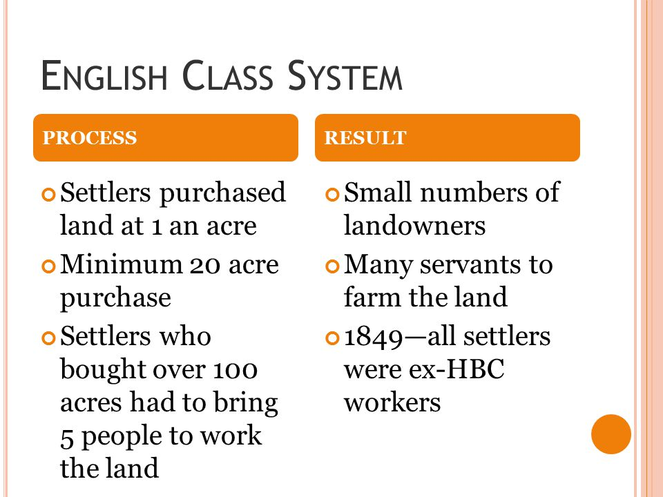 English Class System Settlers purchased land at 1 an acre