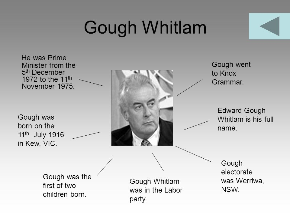 Gough Whitlam He was Prime Minister from the 5th December 1972 to the 11th November 1975. Gough went to Knox Grammar.