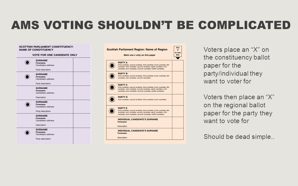 AMS VOTING SHOULDN'T BE COMPLICATED