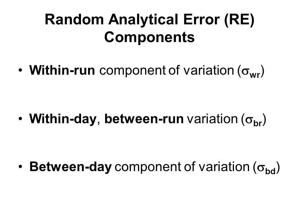 Random Analytical Error (RE) Components