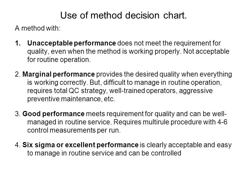 Use of method decision chart.