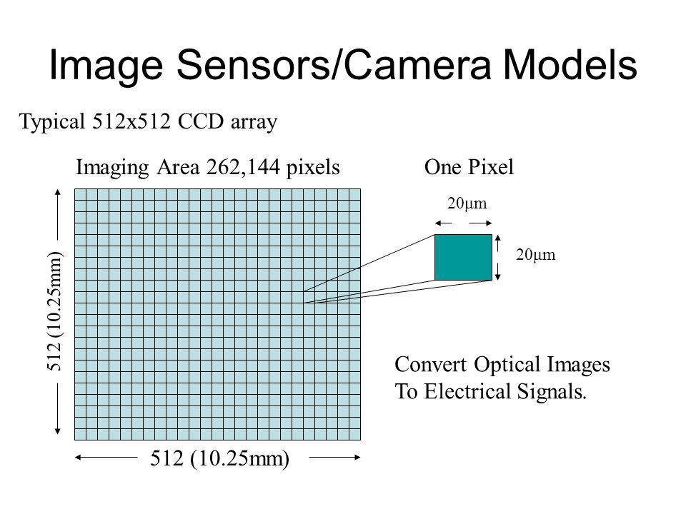 Image Sensors/Camera Models