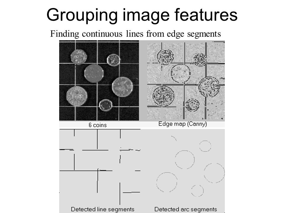 Grouping image features