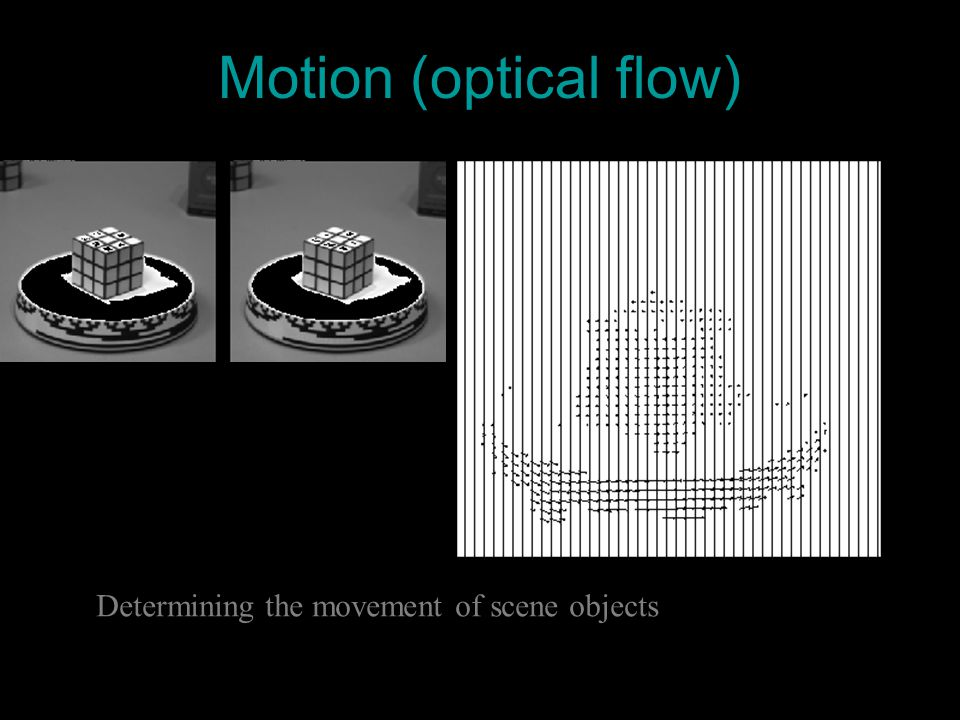 Motion (optical flow) Determining the movement of scene objects