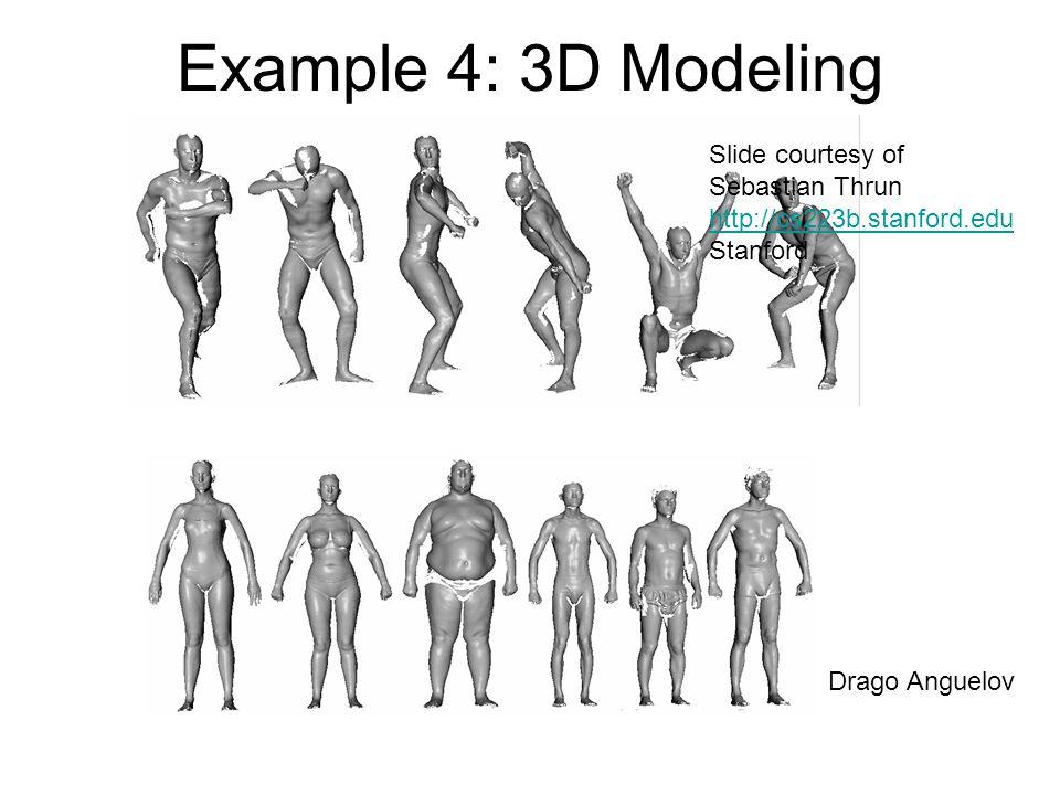 Example 4: 3D Modeling Slide courtesy of Sebastian Thrun