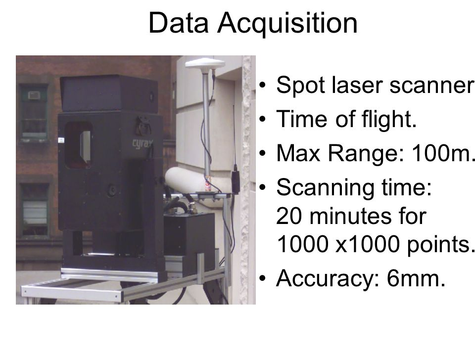 Data Acquisition Spot laser scanner. Time of flight. Max Range: 100m.