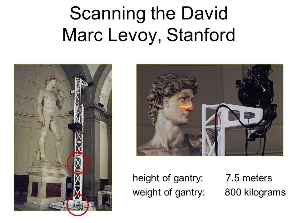 Scanning the David Marc Levoy, Stanford