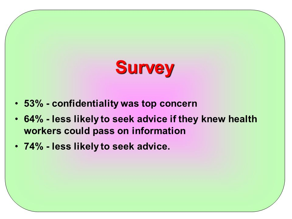 Survey 53% - confidentiality was top concern