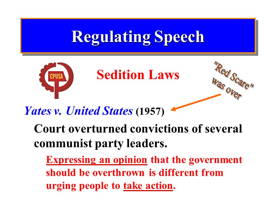 Regulating Speech Sedition Laws Yates v. United States (1957)